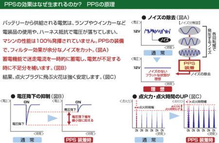 【TRICK STAR】PPS 電系穩定強化系統 (大型速可達專用) - 「Webike-摩托百貨」