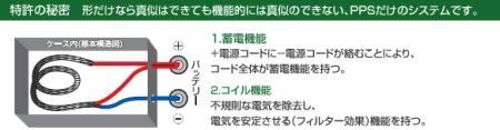 【TRICK STAR】PPS 改裝無電瓶套件Ver. For APE - 「Webike-摩托百貨」