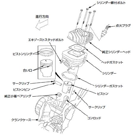 【DAYTONA】【舊的輕便摩托車用大口徑套件用】活塞套件 - 「Webike-摩托百貨」