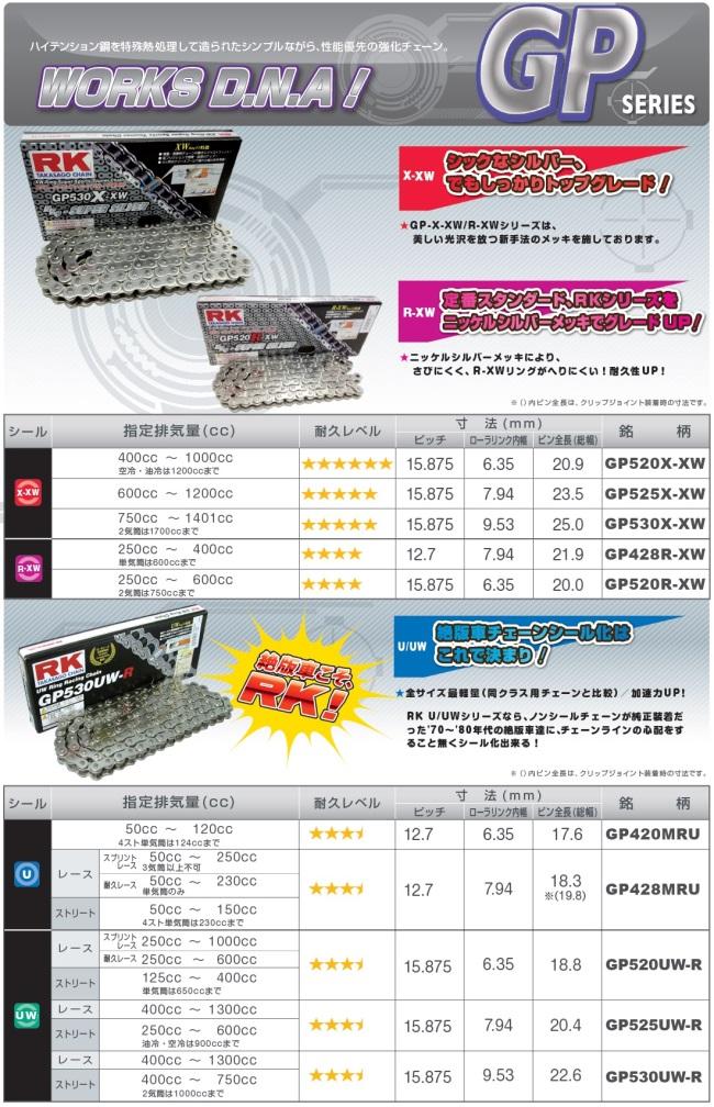 【RK】Super Silver Series (GP530XXW)油封鏈條 - 「Webike-摩托百貨」