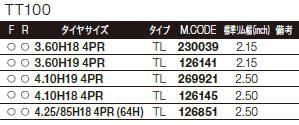 【DUNLOP】TT100 【3.60H18 4PR TL】輪胎 - 「Webike-摩托百貨」