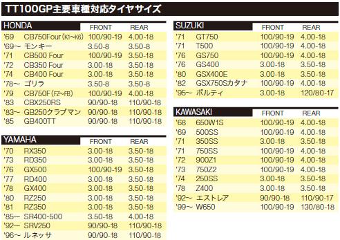 【DUNLOP】TT100GP 【110/90-18 MC 61H TL】輪胎 - 「Webike-摩托百貨」