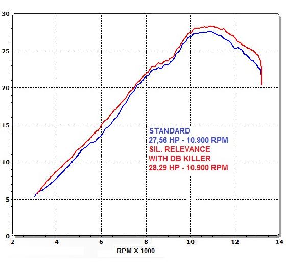【TERMIGNONI】排氣管尾段 碳纖維尾蓋 - 「Webike-摩托百貨」