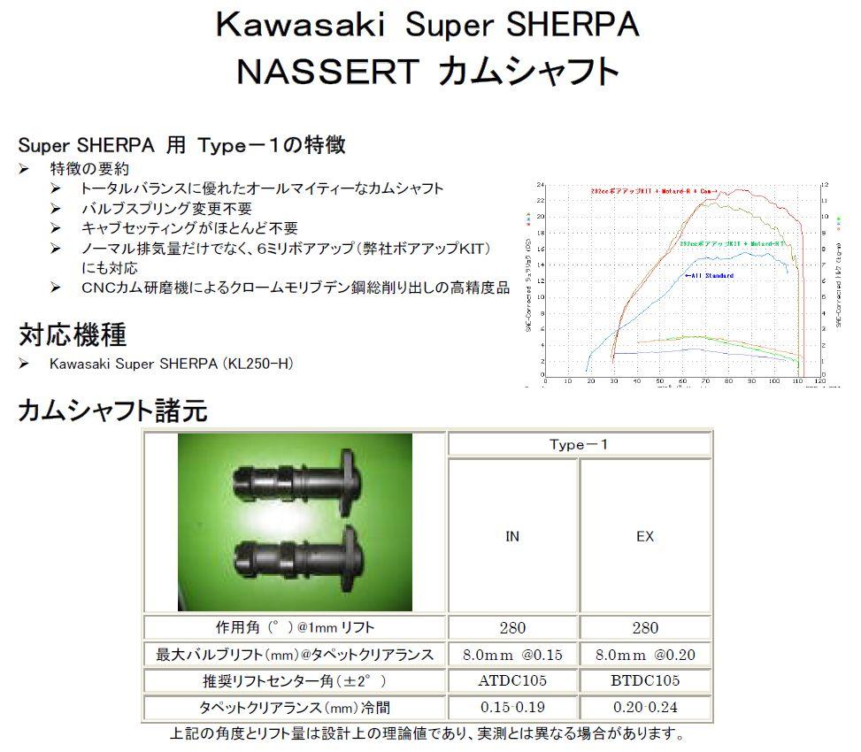 【BEET】NASSERT 凸輪軸T-1 - 「Webike-摩托百貨」