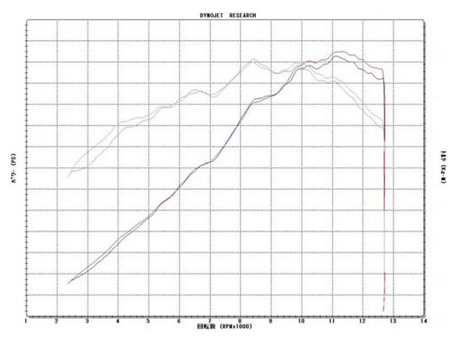 【BEET】NASSERT Evo 排氣管尾段 - 「Webike-摩托百貨」