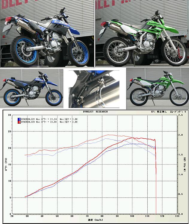 【BEET】NASSERT-R 競賽型全段排氣管 - 「Webike-摩托百貨」