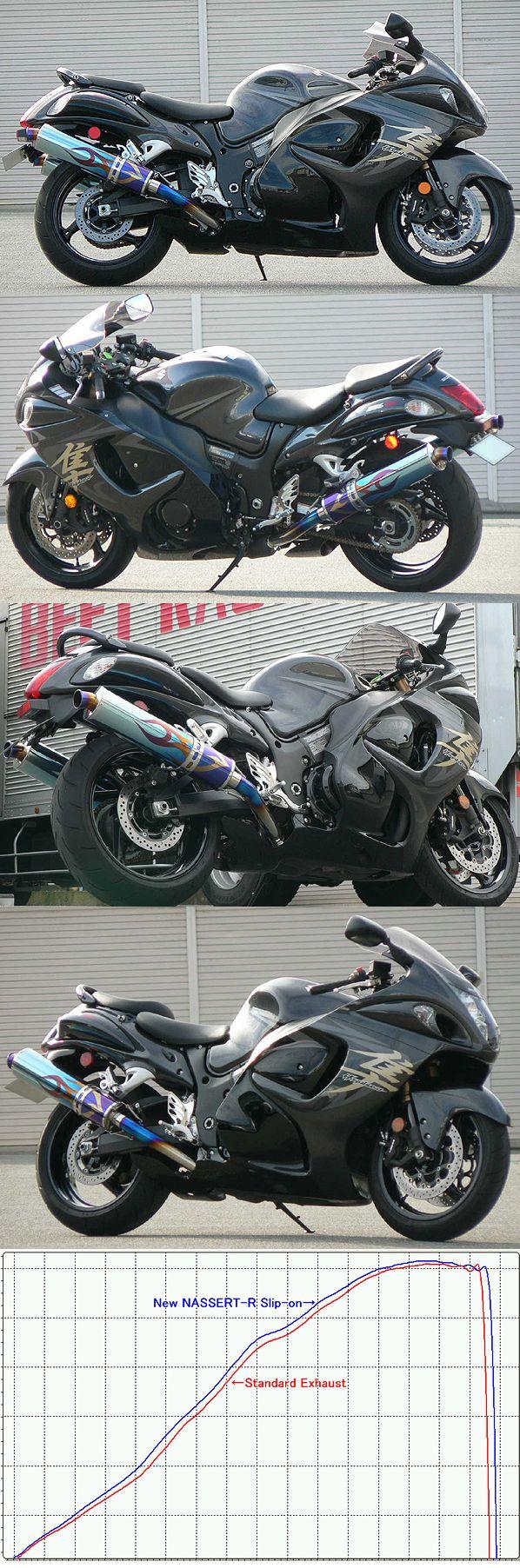 【BEET】NEW NASSERT-R T2 排氣管尾段 - 「Webike-摩托百貨」