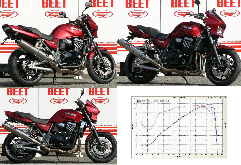 【BEET】New NASSERT-R 排氣管尾段 - 「Webike-摩托百貨」