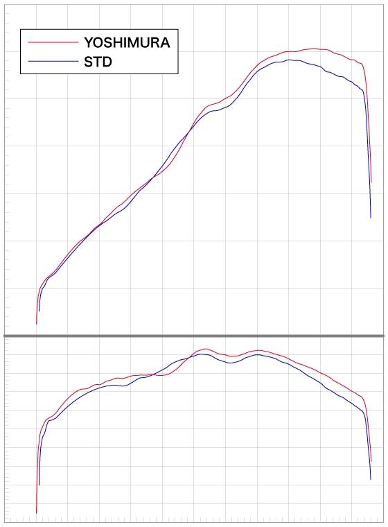 【YOSHIMURA】 CYCLONE 三角橢圓單口 全段排氣管 - 「Webike-摩托百貨」