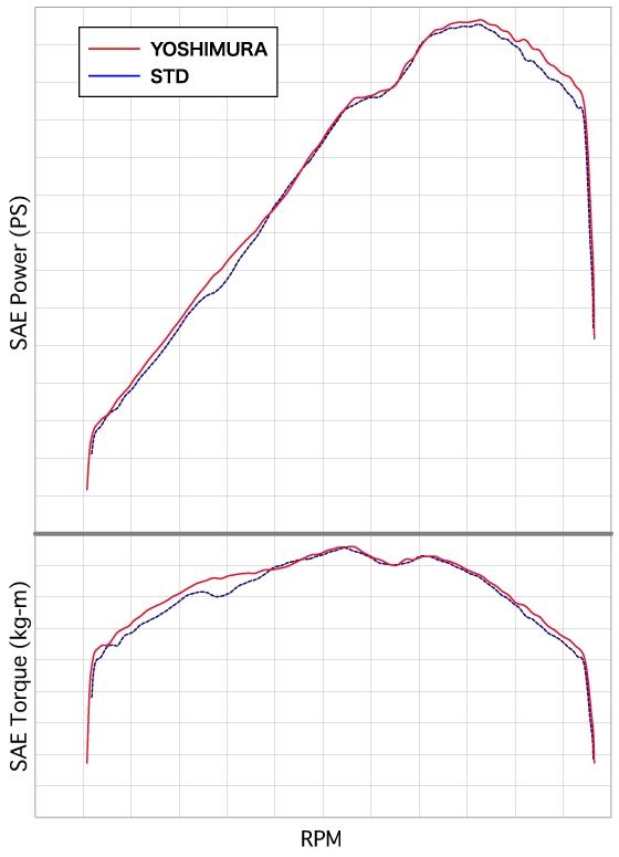 【YOSHIMURA】 CYCLONE 三角橢圓單口排氣管尾段 - 「Webike-摩托百貨」