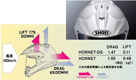 【SHOEI】HORNET-DS PINLOCK 越野型安全帽 - 「Webike-摩托百貨」