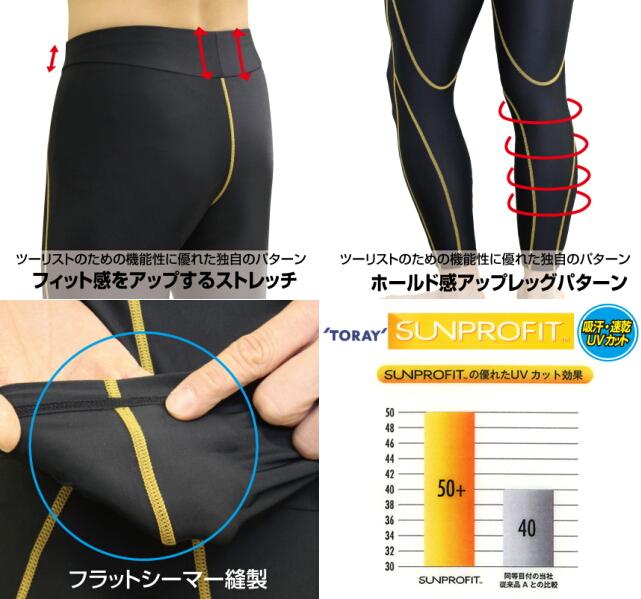 【ROUGH&ROAD】UVCut 彈性貼身剪裁內褲 - 「Webike-摩托百貨」