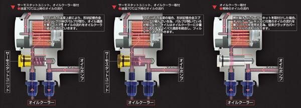 【SP武川】鋁合金鑄造離合器外蓋 - 「Webike-摩托百貨」
