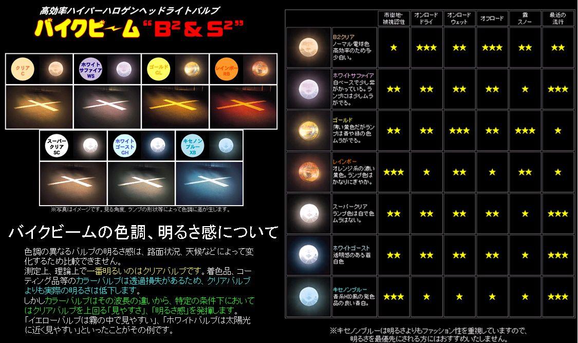 【M&H】燈泡 H4R - 「Webike-摩托百貨」