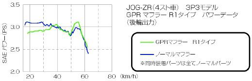 【KITACO】GPR Down碳纖維全段排氣管(R1) - 「Webike-摩托百貨」