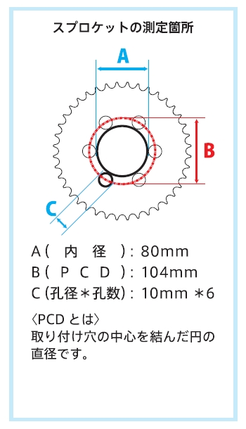 【SUNSTAR】超耐久鋼製後齒盤 - 「Webike-摩托百貨」