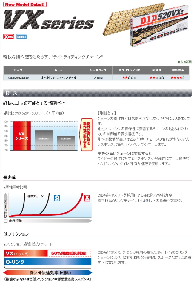 【DID】VX 系列 520VX2 金色鏈條  - 「Webike-摩托百貨」