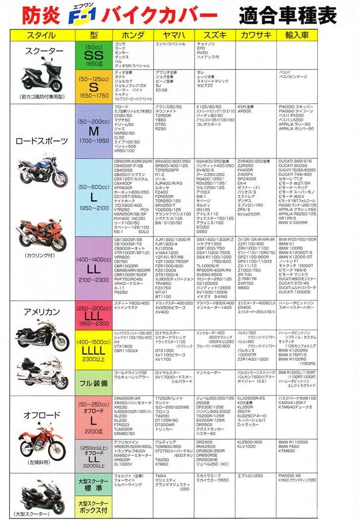 【平山産業】F-1 防火摩托車罩 - 「Webike-摩托百貨」