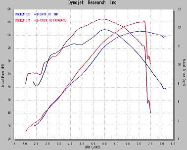 【NOJIMA】FASARM S TITAN TYPE-SC 全段排氣管 - 「Webike-摩托百貨」