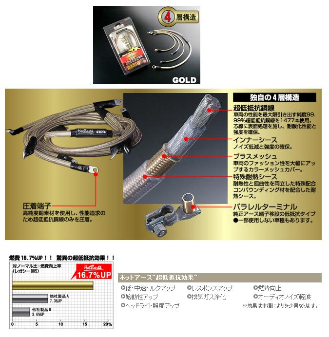【NOLOGY】低阻抗接地線(車種專用套件) - 「Webike-摩托百貨」