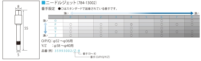 【Mikuni】TM N/J 784-13002 P-0 油針 - 「Webike-摩托百貨」
