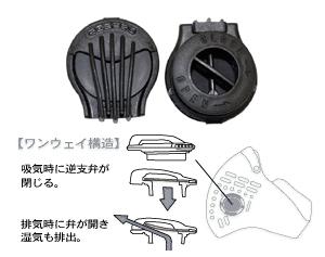 【RESPRO】Power閥型口罩-專用閥 - 「Webike-摩托百貨」