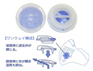 【RESPRO】Aero閥型口罩-專用閥 - 「Webike-摩托百貨」