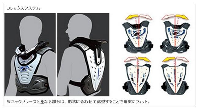 【UFO】Reactor2 護胸 - 「Webike-摩托百貨」