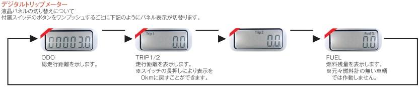 【POSH】LED背光迷你步進式速度錶 - 「Webike-摩托百貨」