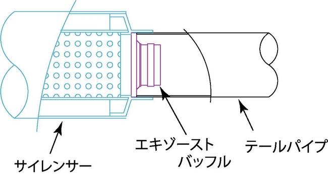 【CF POSH】內置式消音塞 - 「Webike-摩托百貨」