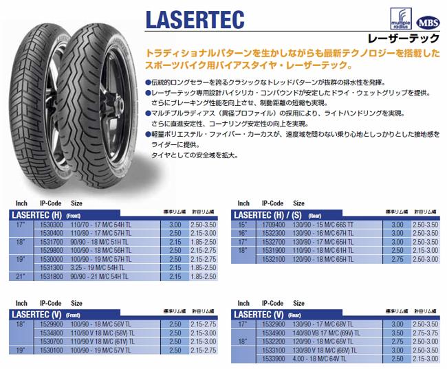 METZELER メッツラー:LASERTEC V 【4.00 - 18 M/C 64V TL】 レザーテック タイヤ
