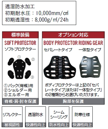 【HONDA RIDING GEAR】多功能長外套 - 「Webike-摩托百貨」