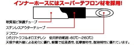 【KITACO】油管螺絲(不鏽鋼) - 「Webike-摩托百貨」