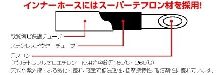 【KITACO】不鏽鋼網狀包覆煞車油管 - 「Webike-摩托百貨」