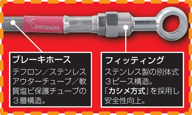 【KITACO】鐵氟龍不銹鋼金屬煞車油管套件 - 「Webike-摩托百貨」