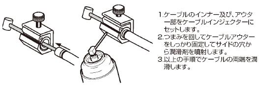 【KITACO】拉索注油器(S) - 「Webike-摩托百貨」