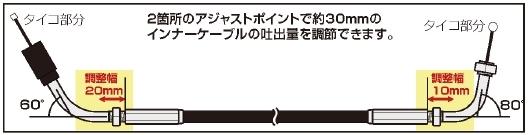 【KITACO】油門拉索 950mm - 「Webike-摩托百貨」