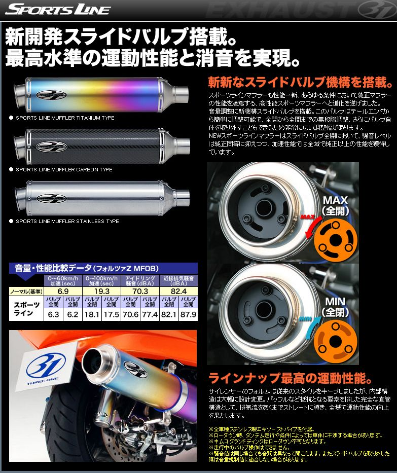 【31】Sports Line 全段排氣管 (含觸媒轉換器) - 「Webike-摩托百貨」