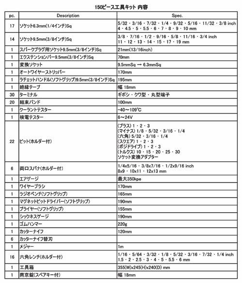 【EASYRIDERS】150件手工具組 (附工具箱) - 「Webike-摩托百貨」