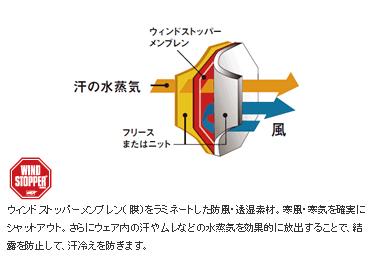 【GOLDWIN】Wind stopper長褲 - 「Webike-摩托百貨」