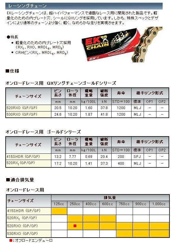 【EK CHAIN】On Road Race 用競賽鏈條 520RX1(GP/GP) - 「Webike-摩托百貨」