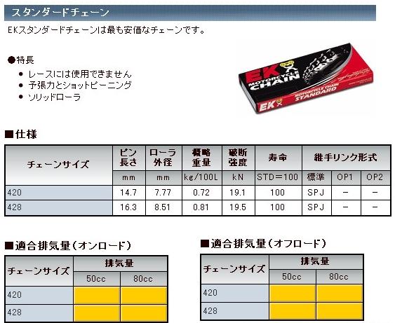 【EK CHAIN】標準鏈條 428 - 「Webike-摩托百貨」