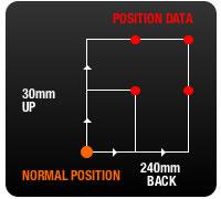 【WOODSTOCK】腳踏後移套件 (SPORTSTER -03用) - 「Webike-摩托百貨」