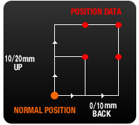 【WOODSTOCK】腳踏後移套件 XR1200用 - 「Webike-摩托百貨」