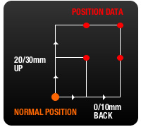 【WOODSTOCK】腳踏後移套件 (YZF-R6 06-08用) - 「Webike-摩托百貨」
