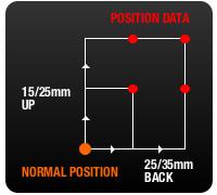【WOODSTOCK】腳踏後移套件 (CB1300SF -02用) - 「Webike-摩托百貨」