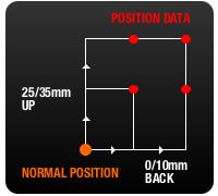 【WOODSTOCK】腳踏後移套件 (Z1000 07-用) - 「Webike-摩托百貨」