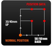 【WOODSTOCK】腳踏後移套件 (ZRX1100/ZRX1200用) - 「Webike-摩托百貨」