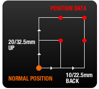 【WOODSTOCK】腳踏後移套件 (ZX-7RR用) - 「Webike-摩托百貨」