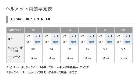 【SHOEI】J-STREAM 內襯組 - 「Webike-摩托百貨」